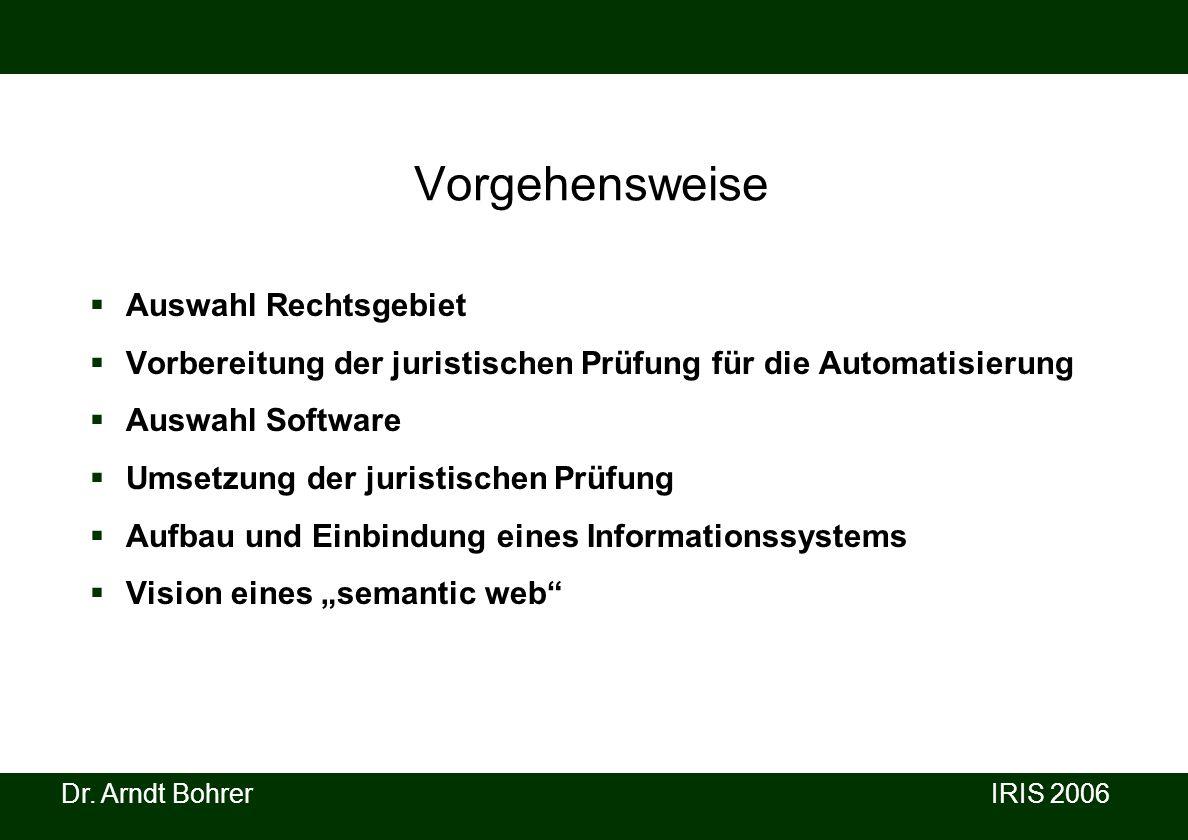Dr. Arndt Bohrer IRIS 2006 Vorgehensweise  Auswahl Rechtsgebiet  Vorbereitung der juristischen Prüfung für die Automatisierung  Auswahl Software 