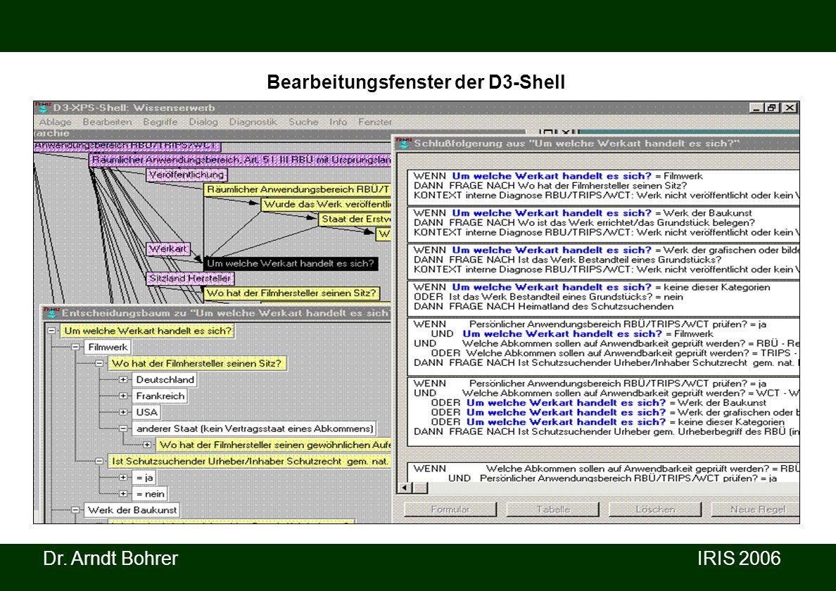 Dr. Arndt Bohrer IRIS 2006 Bearbeitungsfenster der D3-Shell