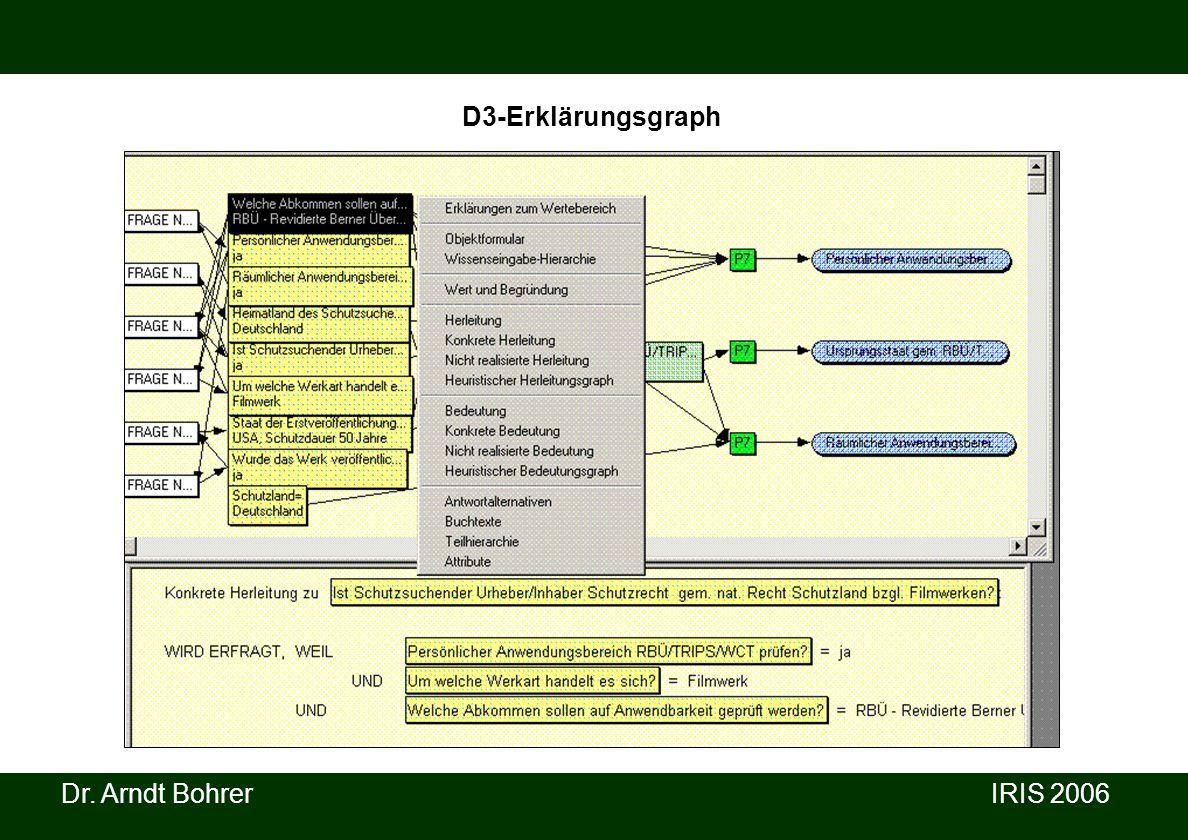 Dr. Arndt Bohrer IRIS 2006 D3-Erklärungsgraph