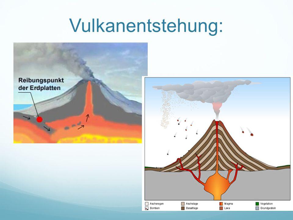 Vulkanentstehung: