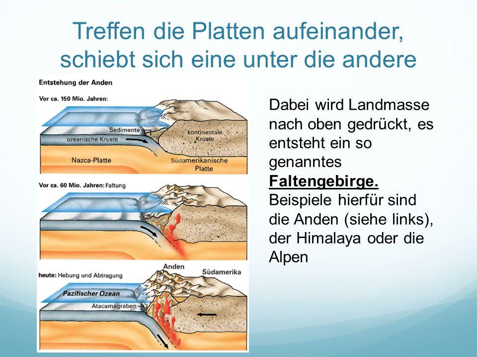 Treffen die Platten aufeinander, schiebt sich eine unter die andere Dabei wird Landmasse nach oben gedrückt, es entsteht ein so genanntes Faltengebirge.