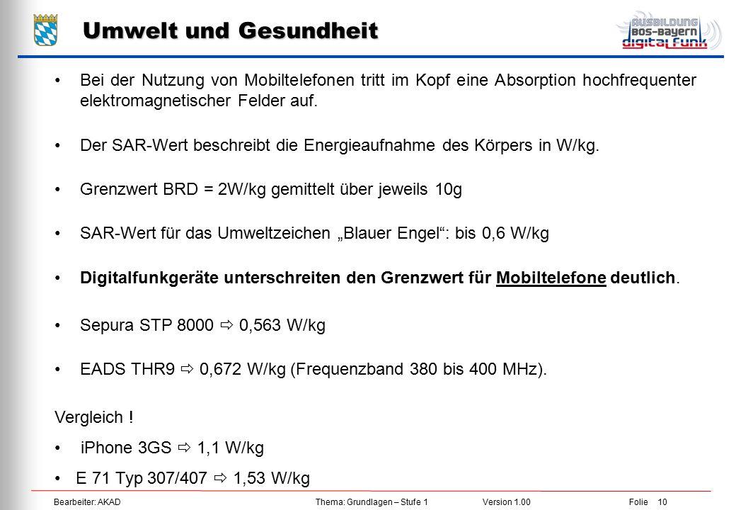 Bearbeiter: AKAD Thema: Grundlagen – Stufe 1 Version 1.00 Folie 11 Ende