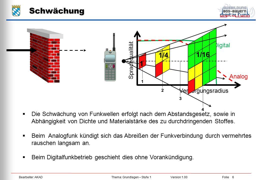 Bearbeiter: AKAD Thema: Grundlagen – Stufe 1 Version 1.00 Folie 7 Besonderheiten Digitalfunk deutschlandweites Funknetz für alle beteiligten BOS Zeitschlitze werden nur bei Bedarf belegt taktische Zusammenschlüsse von Einheiten in Benutzergruppen ist BOS- übergreifend im gesamten Netz möglich störungsfreie Kommunikation mit hoher Qualität abhörsichere Sprach- und Daten-Übertragung durch Verschlüsselung Übertragung von Daten ist möglich