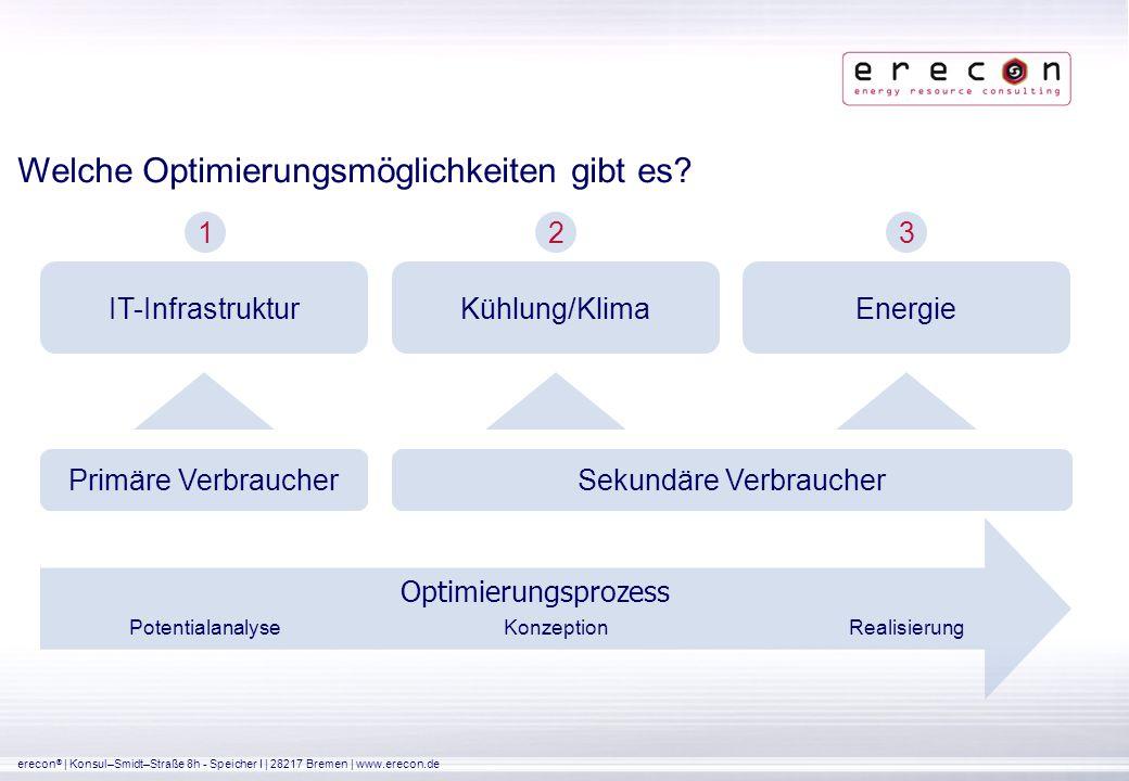 erecon ® | Konsul–Smidt–Straße 8h - Speicher I | 28217 Bremen | www.erecon.de Welche Optimierungsmöglichkeiten gibt es? IT-InfrastrukturKühlung/KlimaE