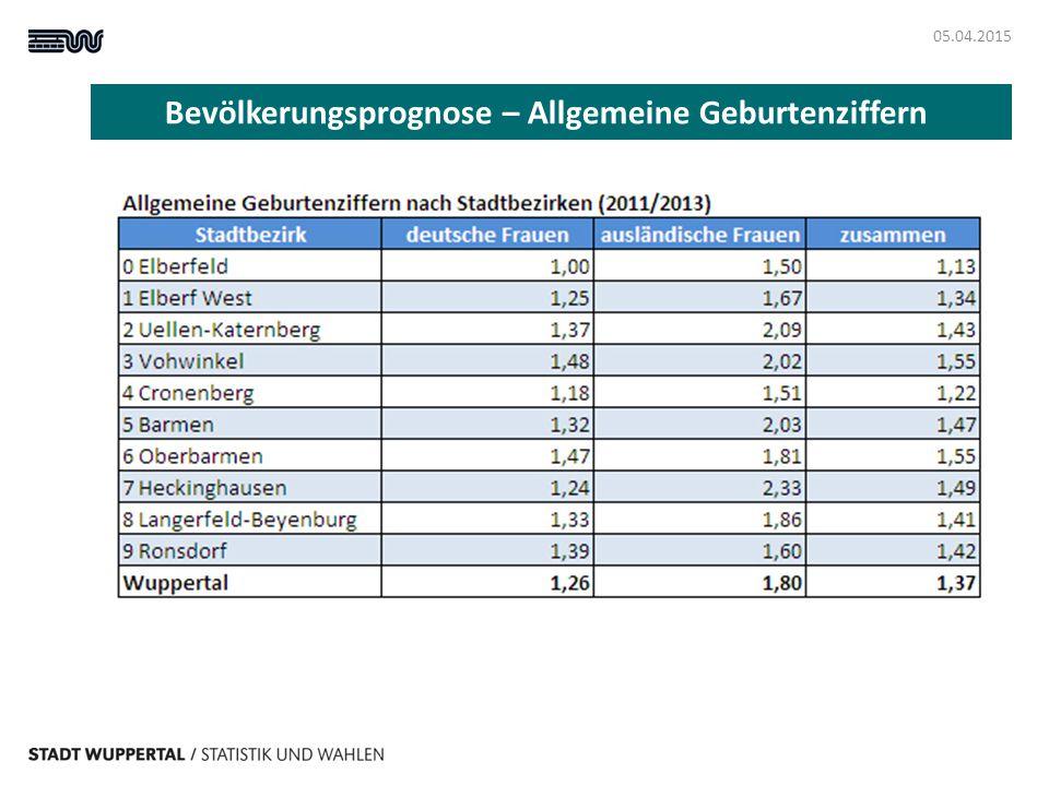 Bevölkerungsprognose – Allgemeine Geburtenziffern 05.04.2015