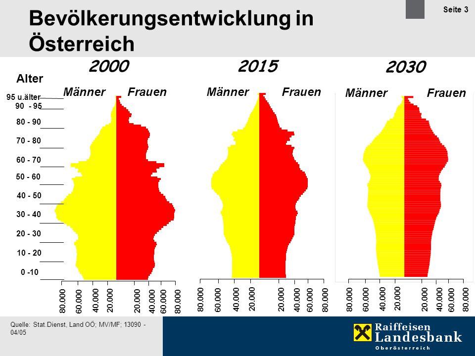 Seite 4 Bevölkerungsentwicklung in Österreich Quelle: Statistik Austria; MV/MF; 13090 - 01/07 in Mio.