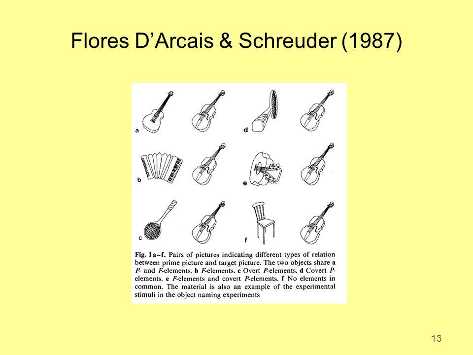 Flores D'Arcais & Schreuder (1987) 13