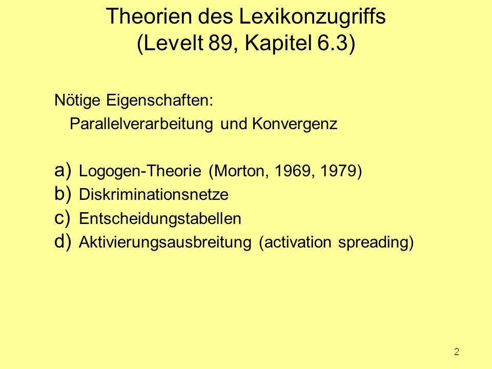 Theorien des Lexikonzugriffs (Levelt 89, Kapitel 6.3) Nötige Eigenschaften: Parallelverarbeitung und Konvergenz a) Logogen-Theorie (Morton, 1969, 1979) b) Diskriminationsnetze c) Entscheidungstabellen d) Aktivierungsausbreitung (activation spreading) 2