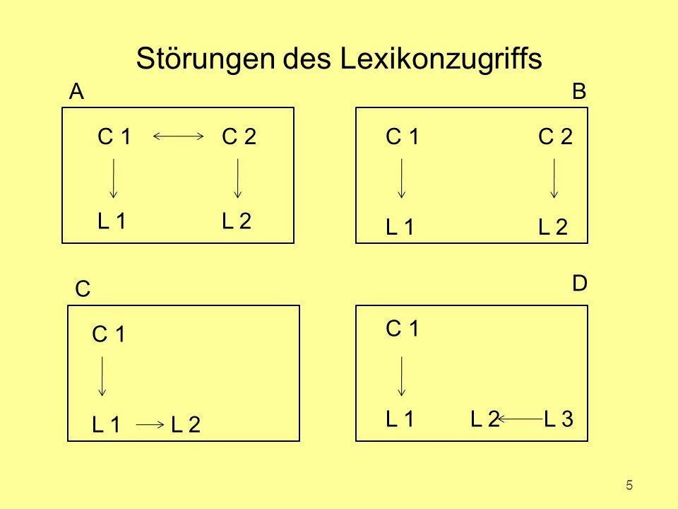 Störungen des Lexikonzugriffs 5 C 2C 1 L 2L 1 C 1 L 2L 1 L 3L 2L 1 C 1 C 2 L 2L 1 AB C D