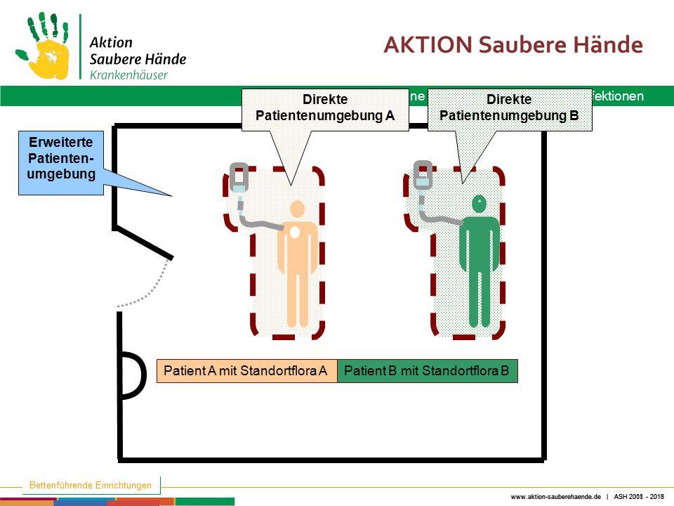 www.aktion-sauberehaende.de | ASH 2008 - 2016 Keine Chance den Krankenhausinfektionen Aktion Saubere Hände www.aktion-sauberehaende.de | ASH 2011 - 20