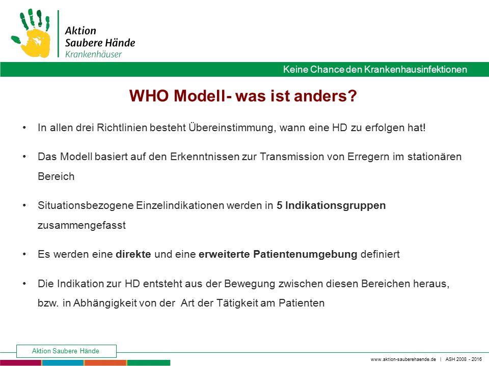 www.aktion-sauberehaende.de | ASH 2008 - 2016 Keine Chance den Krankenhausinfektionen Aktion Saubere Hände In allen drei Richtlinien besteht Übereinst