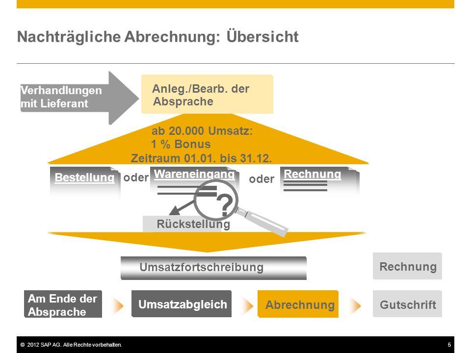 ©2012 SAP AG. Alle Rechte vorbehalten.5 Nachträgliche Abrechnung: Übersicht Verhandlungen mit Lieferanten Bestellung Anleg./Bearb. der Absprache Waren