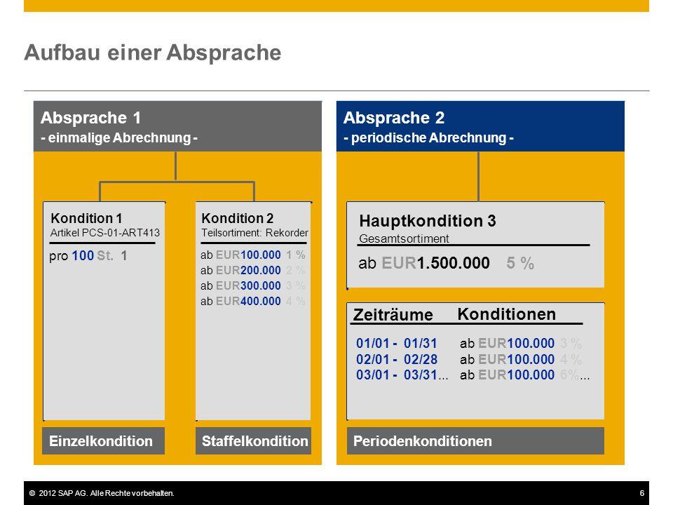 ©2012 SAP AG. Alle Rechte vorbehalten.6 Aufbau einer Absprache Absprache 1 - einmalige Abrechnung - Absprache 2 - periodische Abrechnung - Kondition 1