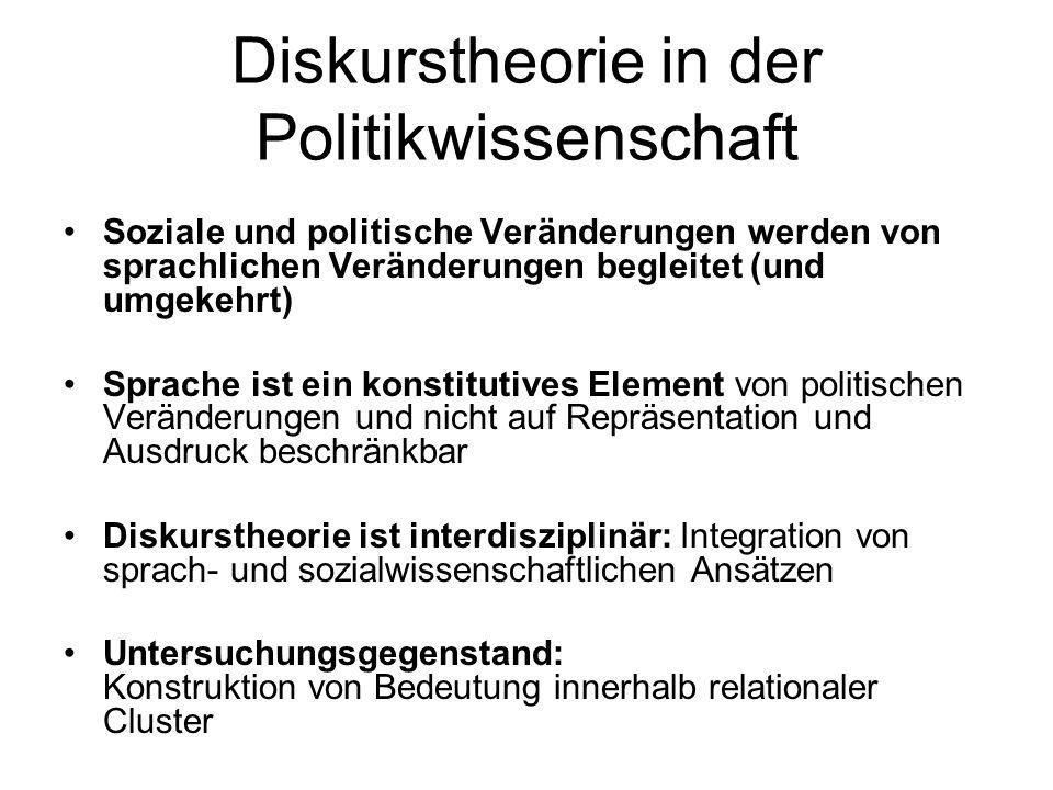 Diskurstheorie in der Politikwissenschaft Soziale und politische Veränderungen werden von sprachlichen Veränderungen begleitet (und umgekehrt) Sprache