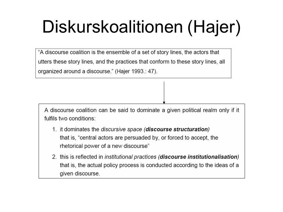 Diskurskoalitionen (Hajer)