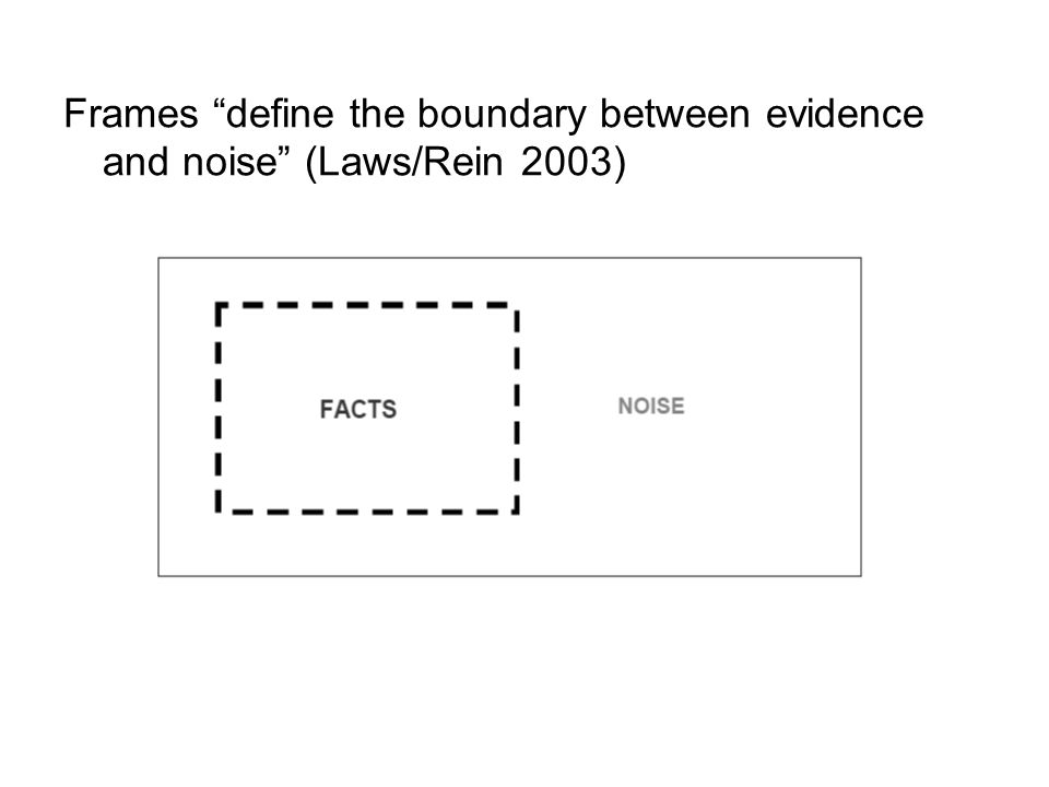 Frames define the boundary between evidence and noise (Laws/Rein 2003)