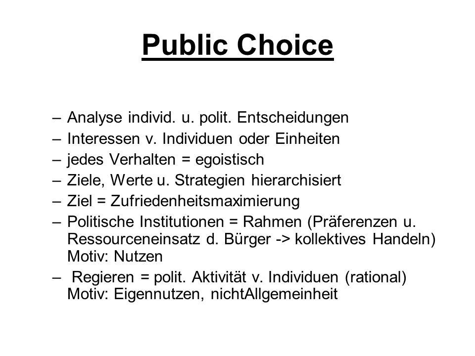 Public Choice –Analyse individ. u. polit. Entscheidungen –Interessen v. Individuen oder Einheiten –jedes Verhalten = egoistisch –Ziele, Werte u. Strat