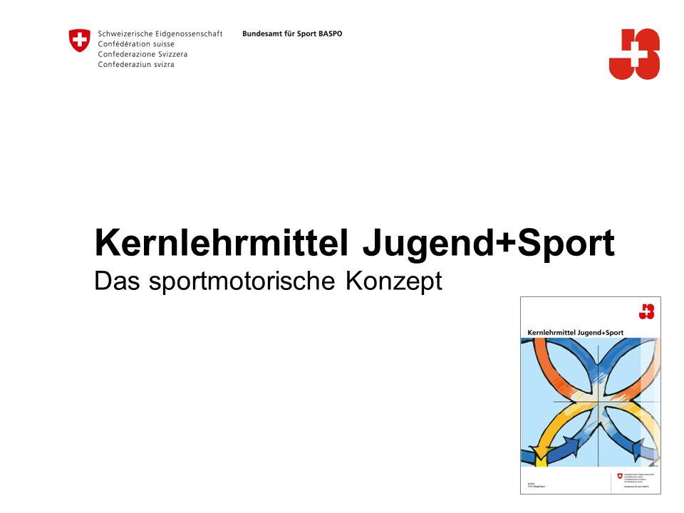 Kernlehrmittel Jugend+Sport Das sportmotorische Konzept