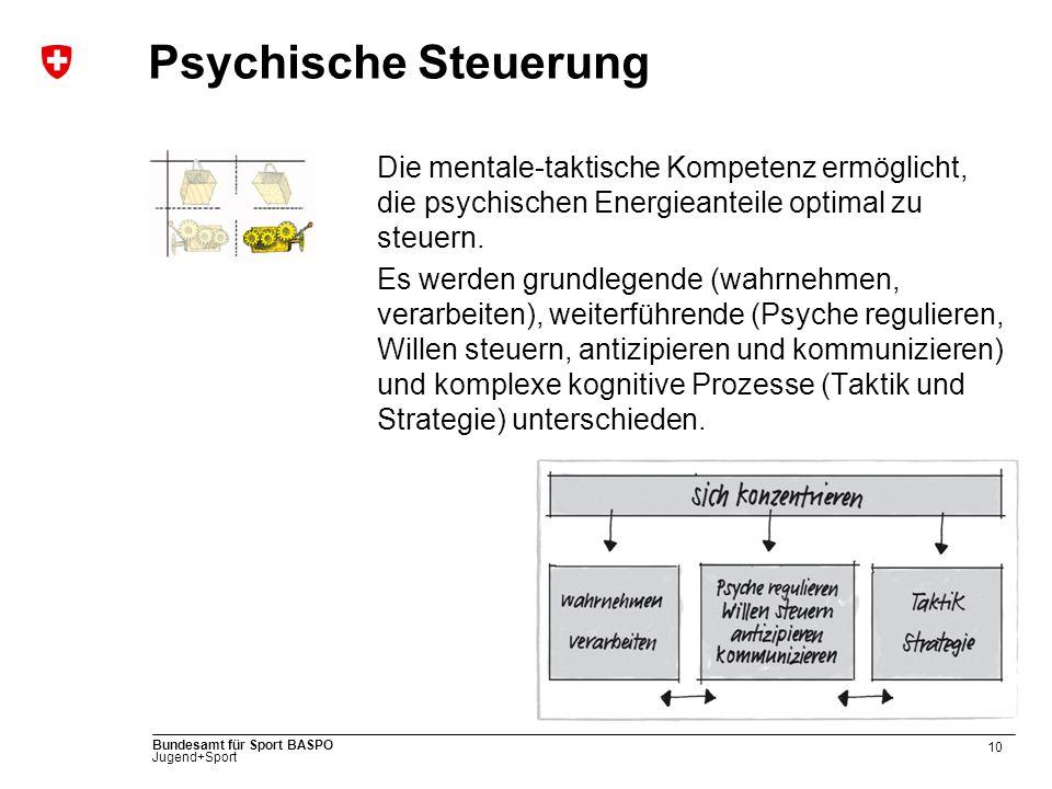 10 Bundesamt für Sport BASPO Jugend+Sport Psychische Steuerung Die mentale-taktische Kompetenz ermöglicht, die psychischen Energieanteile optimal zu s