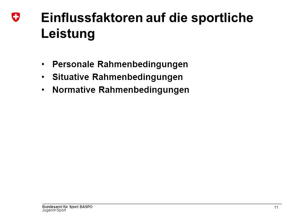 11 Bundesamt für Sport BASPO Jugend+Sport Einflussfaktoren auf die sportliche Leistung Personale Rahmenbedingungen Situative Rahmenbedingungen Normative Rahmenbedingungen