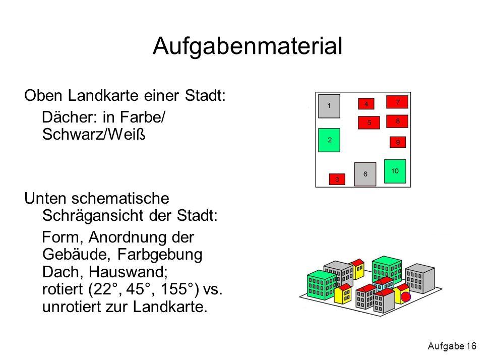 Aufgabenmaterial Oben Landkarte einer Stadt: Dächer: in Farbe/ Schwarz/Weiß Unten schematische Schrägansicht der Stadt: Form, Anordnung der Gebäude, F