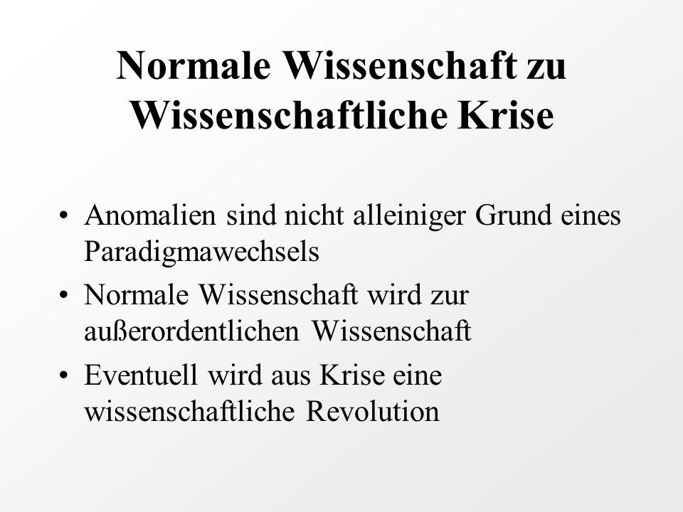 Karl Popper Kritischer Rationalismus 1902 - 1994