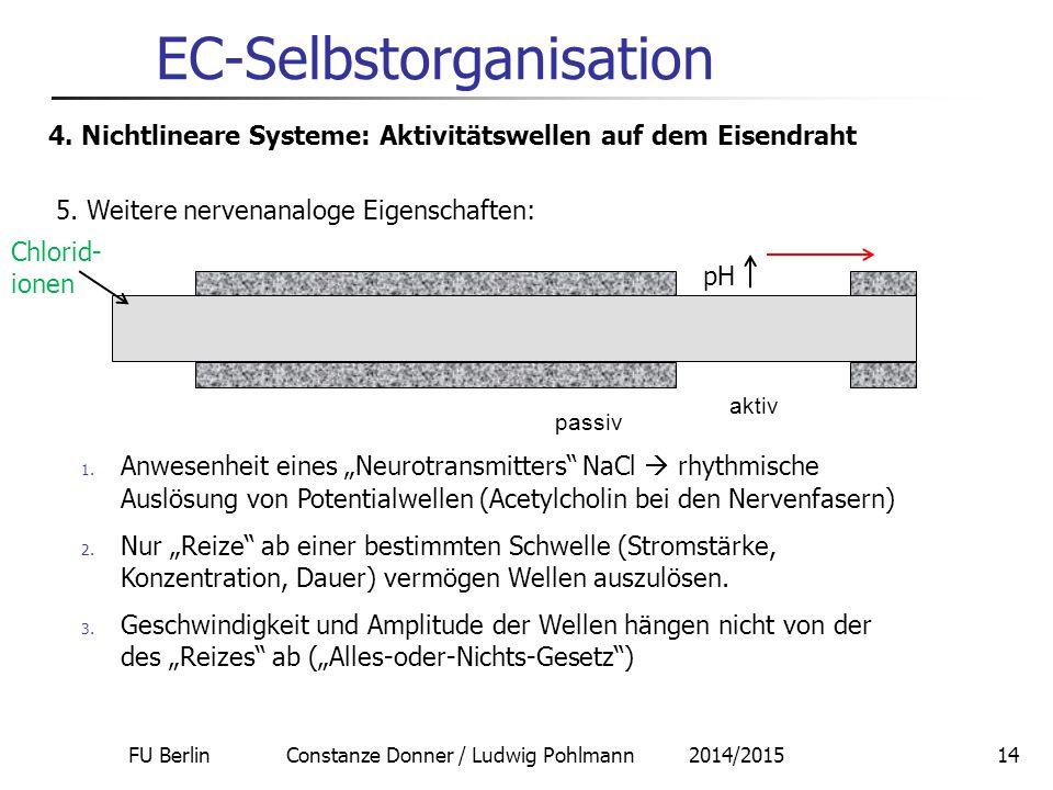 FU Berlin Constanze Donner / Ludwig Pohlmann 2014/201514 EC-Selbstorganisation 4. Nichtlineare Systeme: Aktivitätswellen auf dem Eisendraht 5. Weitere