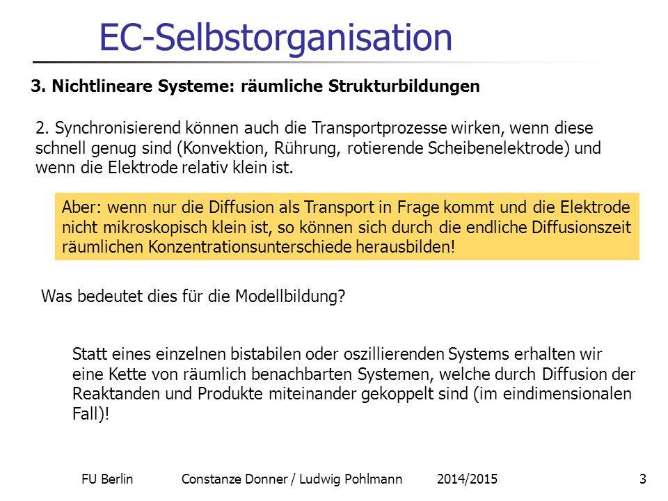 FU Berlin Constanze Donner / Ludwig Pohlmann 2014/20153 EC-Selbstorganisation 3. Nichtlineare Systeme: räumliche Strukturbildungen 2. Synchronisierend