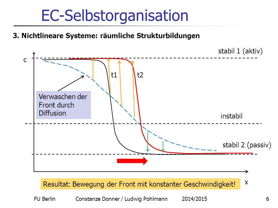 FU Berlin Constanze Donner / Ludwig Pohlmann 2014/20156 EC-Selbstorganisation 3. Nichtlineare Systeme: räumliche Strukturbildungen c x stabil 1 (aktiv