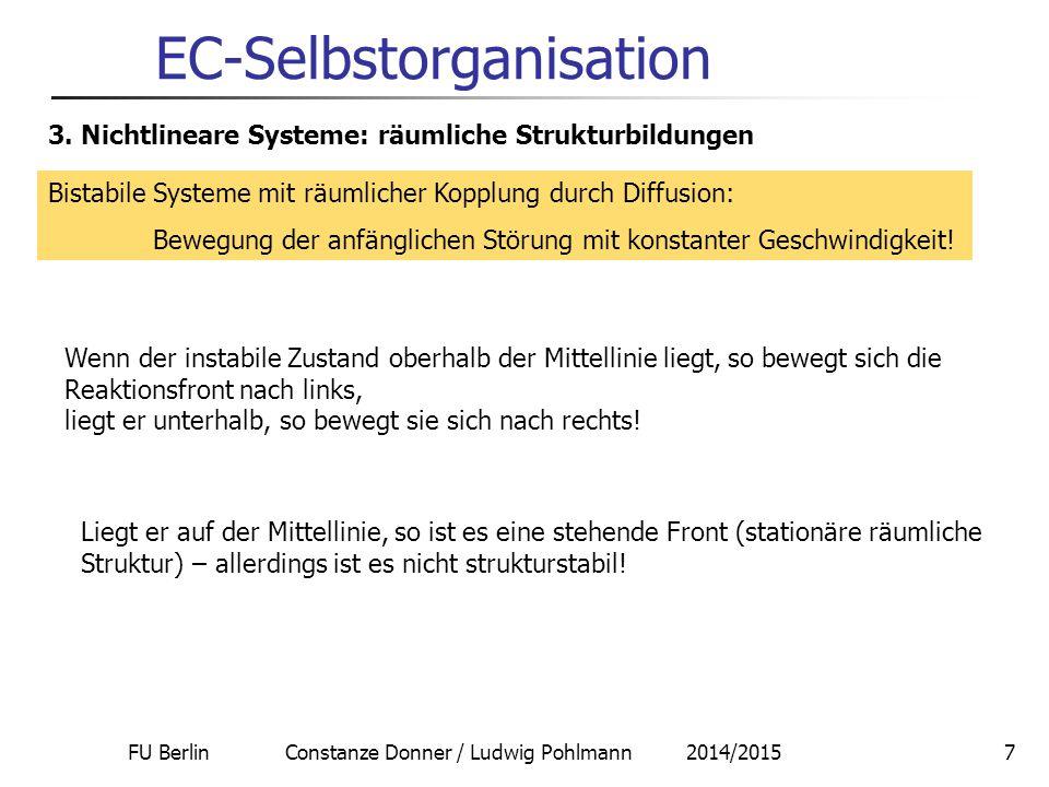 FU Berlin Constanze Donner / Ludwig Pohlmann 2014/20157 EC-Selbstorganisation 3. Nichtlineare Systeme: räumliche Strukturbildungen Bistabile Systeme m