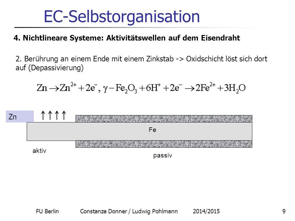 FU Berlin Constanze Donner / Ludwig Pohlmann 2014/20159 EC-Selbstorganisation 4. Nichtlineare Systeme: Aktivitätswellen auf dem Eisendraht 2. Berührun