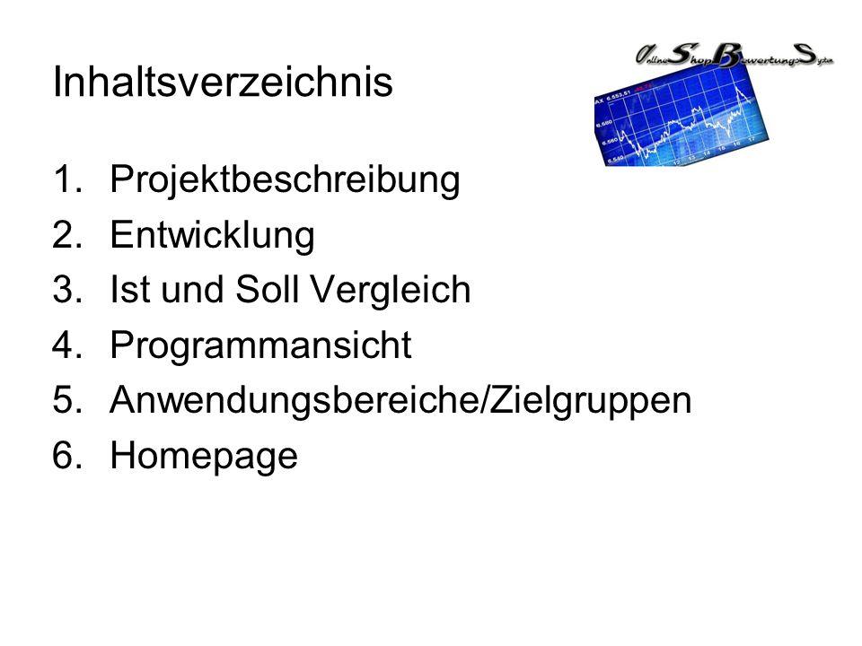Inhaltsverzeichnis 1.Projektbeschreibung 2.Entwicklung 3.Ist und Soll Vergleich 4.Programmansicht 5.Anwendungsbereiche/Zielgruppen 6.Homepage