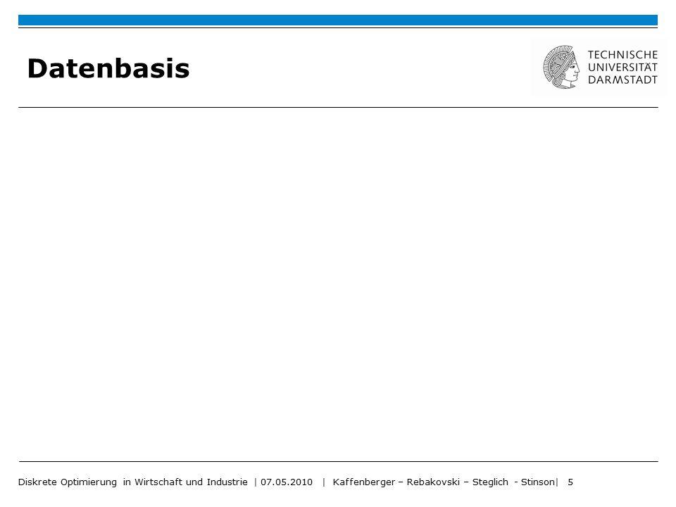 Diskrete Optimierung in Wirtschaft und Industrie   07.05.2010   Kaffenberger – Rebakovski – Steglich - Stinson  6 Inhalt Netzplan Modellbildung Datenbasis Aufbau der Software Projektplan