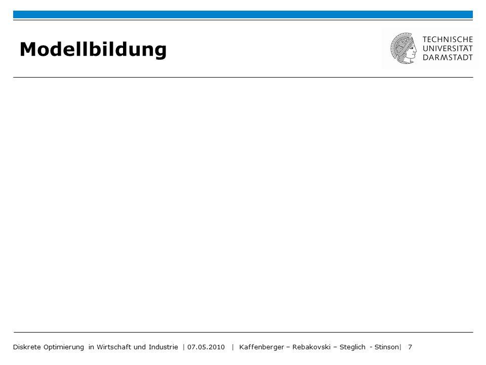 Diskrete Optimierung in Wirtschaft und Industrie   07.05.2010   Kaffenberger – Rebakovski – Steglich - Stinson  8 Aufbau der Software Kunde (Daten) Java - Simplex / Branch&Bound mit lp-Solve - Greedy-Algorithmus und lokale Suche ZIMPL (Mathematisches Modell) Output (Visualisierung ) Parser.ini-Dateien.xls /.csv-Datei.msp-Datei