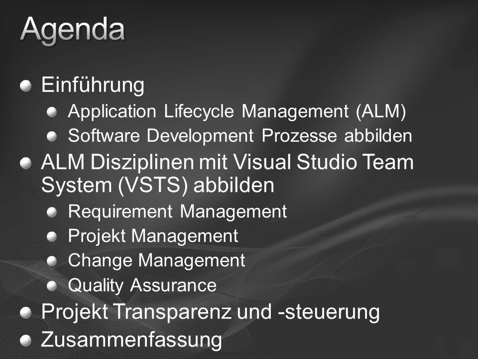 Einführung Application Lifecycle Management (ALM) Software Development Prozesse abbilden ALM Disziplinen mit Visual Studio Team System (VSTS) abbilden Requirement Management Projekt Management Change Management Quality Assurance Projekt Transparenz und -steuerung Zusammenfassung