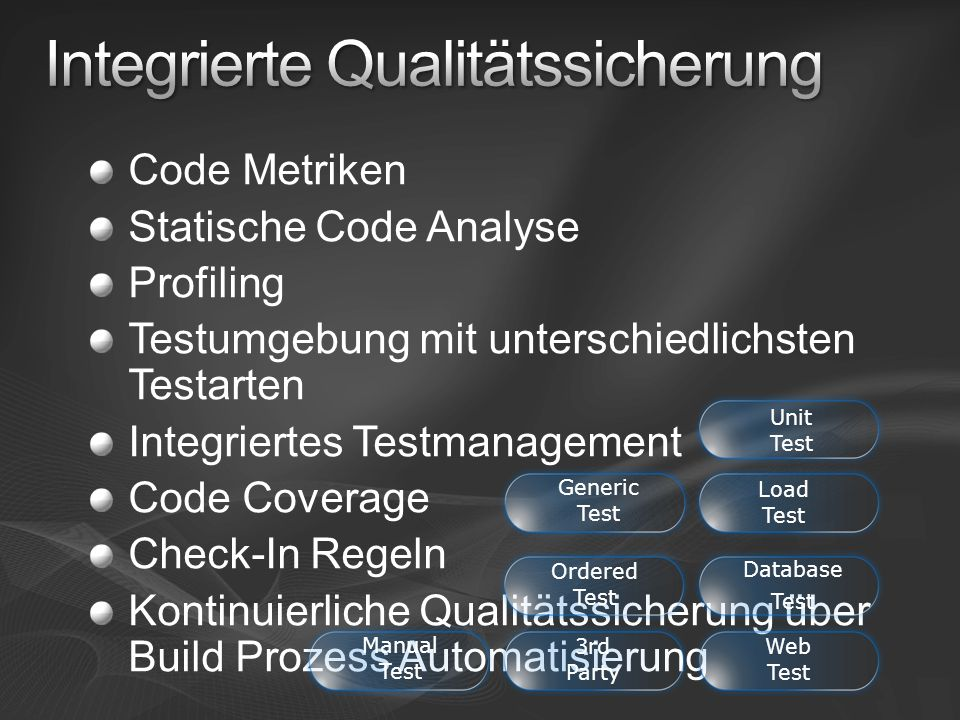 Code Metriken Statische Code Analyse Profiling Testumgebung mit unterschiedlichsten Testarten Integriertes Testmanagement Code Coverage Check-In Regeln Kontinuierliche Qualitätssicherung über Build Prozess Automatisierung Manual Test Load Test Web Test Ordered Test Generic Test 3rd Party Database Test Unit Test