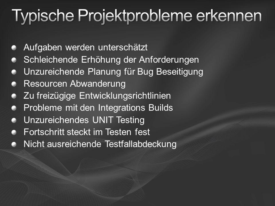 Aufgaben werden unterschätzt Schleichende Erhöhung der Anforderungen Unzureichende Planung für Bug Beseitigung Resourcen Abwanderung Zu freizügige Entwicklungsrichtlinien Probleme mit den Integrations Builds Unzureichendes UNIT Testing Fortschritt steckt im Testen fest Nicht ausreichende Testfallabdeckung