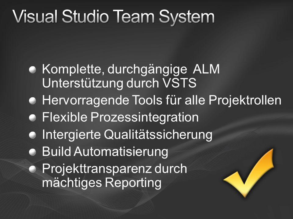 Komplette, durchgängige ALM Unterstützung durch VSTS Hervorragende Tools für alle Projektrollen Flexible Prozessintegration Intergierte Qualitätssicherung Build Automatisierung Projekttransparenz durch mächtiges Reporting