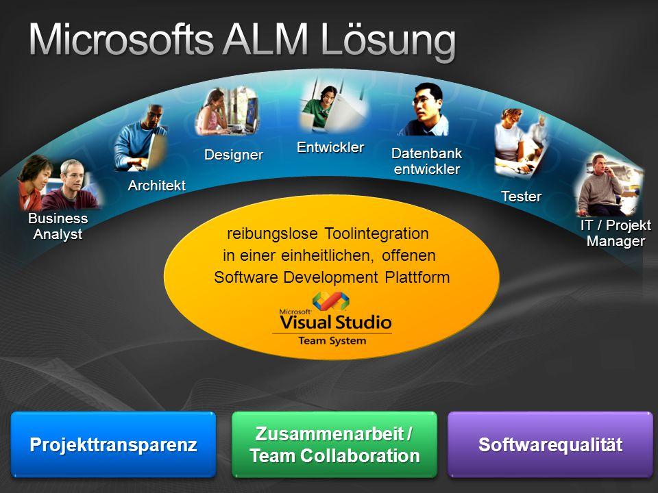{ Projekt Planung } Team System Projekt Portal Requirement Management Projekt Planung Microsoft Project Integration