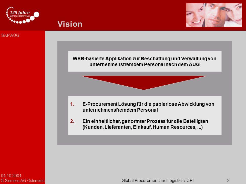 04.10.2004 © Siemens AG Österreich Global Procurement and Logistics / CPI SAP AÜG 2 Vision 1.E-Procurement Lösung für die papierlose Abwicklung von un