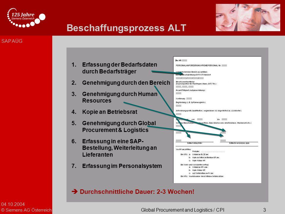 04.10.2004 © Siemens AG Österreich Global Procurement and Logistics / CPI SAP AÜG 3 Beschaffungsprozess ALT 1.Erfassung der Bedarfsdaten durch Bedarfs