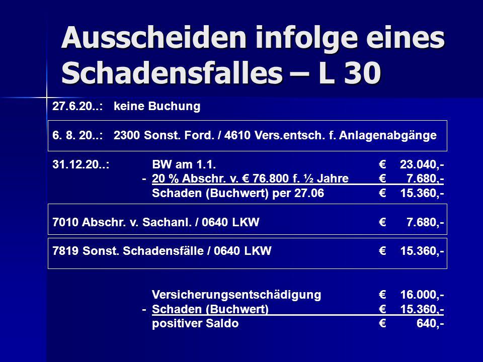 Ausscheiden infolge eines Schadensfalles – L 30 27.6.20..: keine Buchung 6. 8. 20..:2300 Sonst. Ford. / 4610 Vers.entsch. f. Anlagenabgänge 31.12.20..