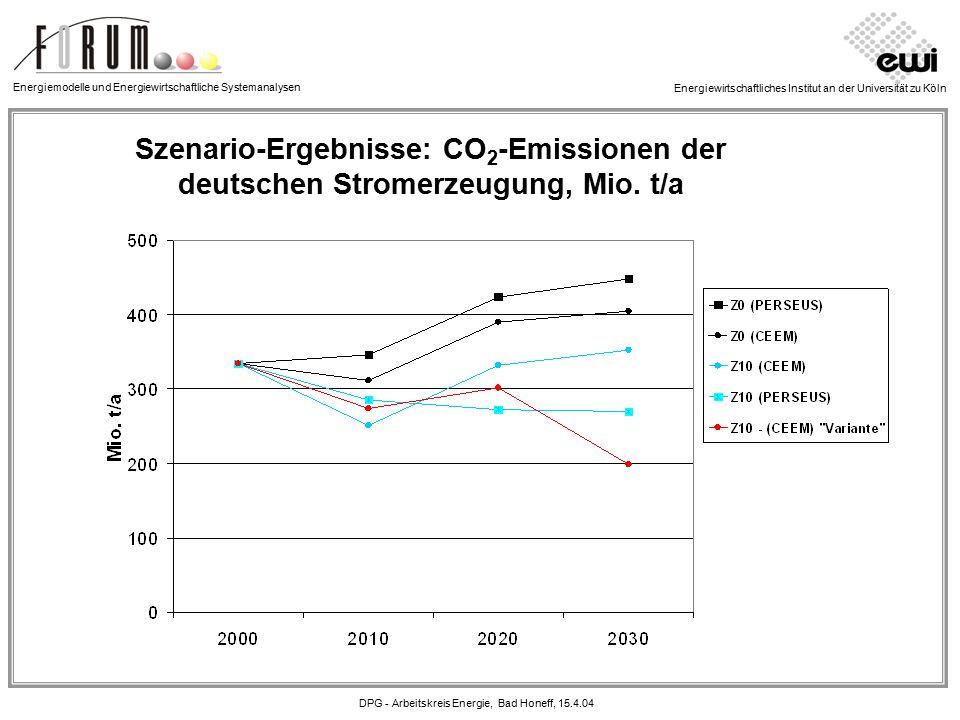 Energiewirtschaftliches Institut an der Universität zu Köln Szenario-Ergebnisse: CO 2 -Emissionen der deutschen Stromerzeugung, Mio.