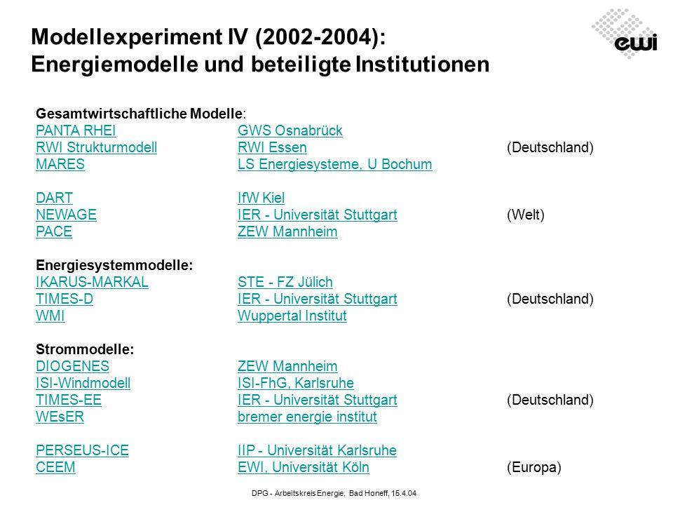DPG - Arbeitskreis Energie, Bad Honeff, 15.4.04 Modellexperiment IV (2002-2004): Energiemodelle und beteiligte Institutionen Gesamtwirtschaftliche Modelle: PANTA RHEIGWS Osnabrück RWI StrukturmodellRWI Strukturmodell RWI Essen(Deutschland)RWI Essen MARESLS Energiesysteme, U Bochum DARTIfW Kiel NEWAGEIER - Universität StuttgartNEWAGEIER - Universität Stuttgart(Welt) PACEPACE ZEW MannheimZEW Mannheim Energiesystemmodelle: IKARUS-MARKALSTE - FZ Jülich TIMES-DIER - Universität StuttgartTIMES-DIER - Universität Stuttgart(Deutschland) WMIWuppertal Institut Strommodelle: DIOGENESZEW Mannheim ISI-WindmodellISI-FhG, Karlsruhe TIMES-EEIER - Universität StuttgartTIMES-EEIER - Universität Stuttgart (Deutschland) WEsERbremer energie institut PERSEUS-ICEIIP - Universität Karlsruhe CEEMEWI, Universität KölnCEEMEWI, Universität Köln (Europa)