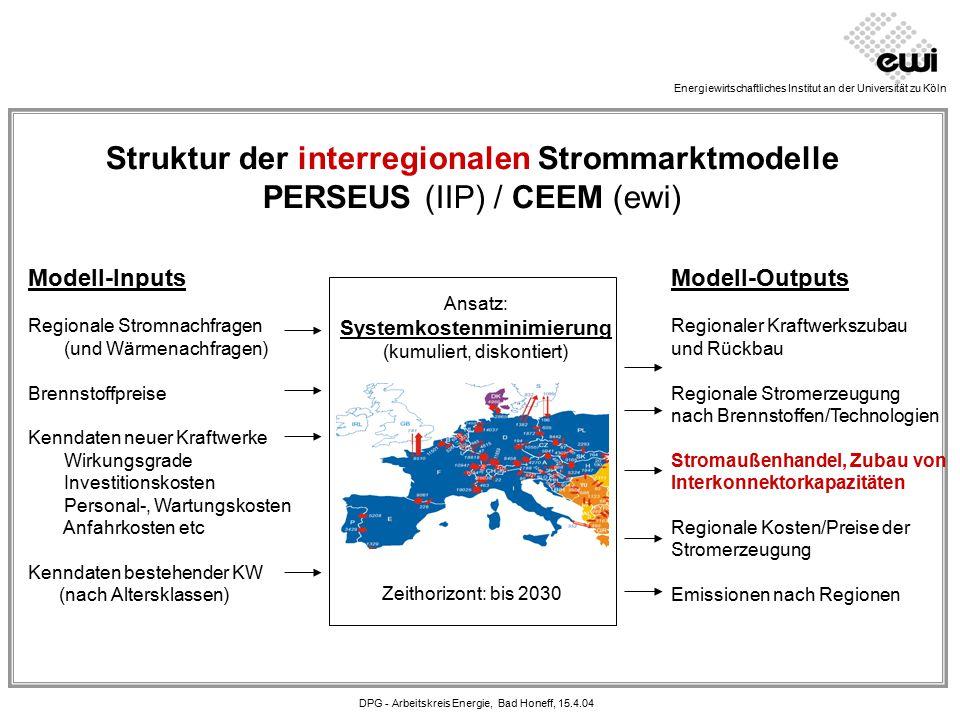 Energiewirtschaftliches Institut an der Universität zu Köln Struktur der interregionalen Strommarktmodelle PERSEUS (IIP) / CEEM (ewi) Ansatz: Systemkostenminimierung (kumuliert, diskontiert) Modell-Inputs Regionale Stromnachfragen (und Wärmenachfragen) Brennstoffpreise Kenndaten neuer Kraftwerke Wirkungsgrade Investitionskosten Personal-, Wartungskosten Anfahrkosten etc Kenndaten bestehender KW (nach Altersklassen) Modell-Outputs Regionaler Kraftwerkszubau und Rückbau Regionale Stromerzeugung nach Brennstoffen/Technologien Stromaußenhandel, Zubau von Interkonnektorkapazitäten Regionale Kosten/Preise der Stromerzeugung Emissionen nach Regionen Zeithorizont: bis 2030 DPG - Arbeitskreis Energie, Bad Honeff, 15.4.04