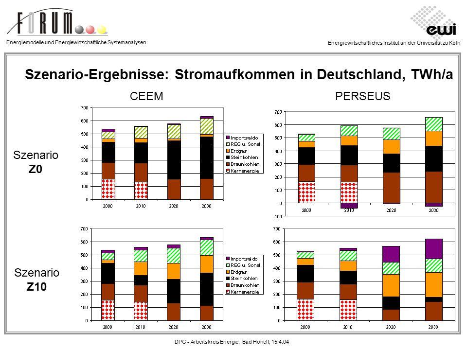 Energiewirtschaftliches Institut an der Universität zu Köln Szenario-Ergebnisse: Stromaufkommen in Deutschland, TWh/a PERSEUSCEEM Szenario Z0 Szenario Z10 DPG - Arbeitskreis Energie, Bad Honeff, 15.4.04 Energiemodelle und Energiewirtschaftliche Systemanalysen