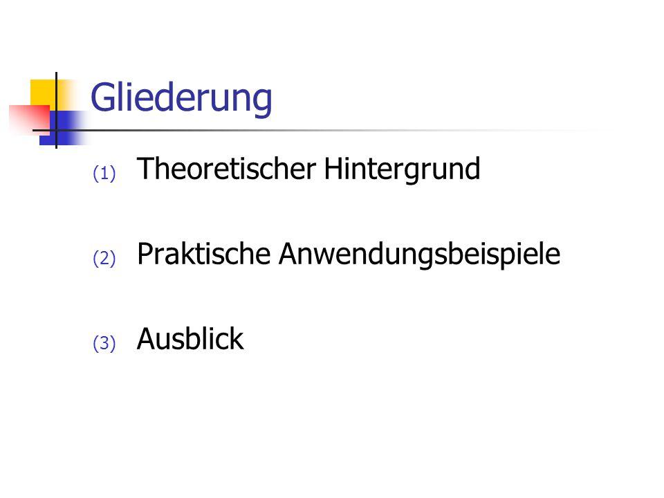 Gliederung (1) Theoretischer Hintergrund (2) Praktische Anwendungsbeispiele (3) Ausblick