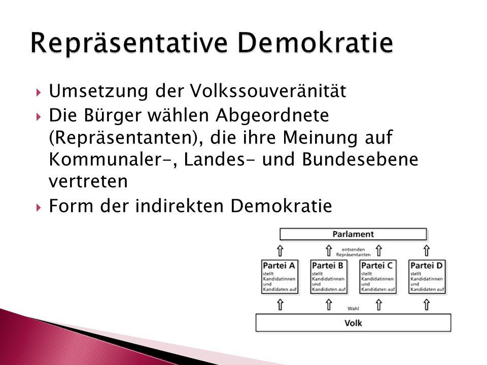  Umsetzung der Volkssouveränität  Die Bürger wählen Abgeordnete (Repräsentanten), die ihre Meinung auf Kommunaler-, Landes- und Bundesebene vertrete