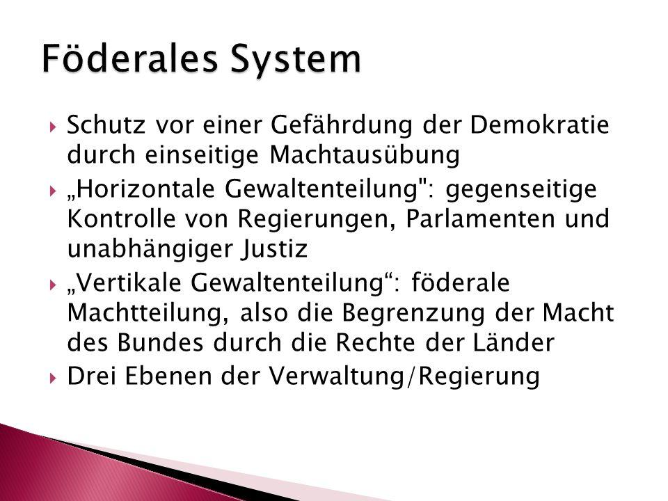 """ Schutz vor einer Gefährdung der Demokratie durch einseitige Machtausübung  """"Horizontale Gewaltenteilung"""