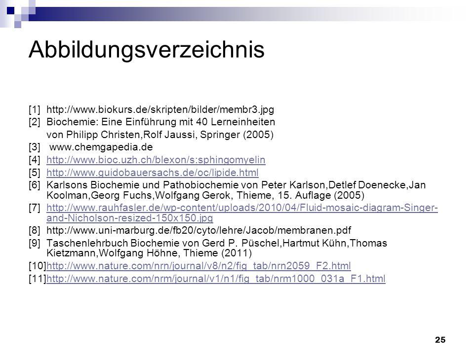 25 Abbildungsverzeichnis [1]http://www.biokurs.de/skripten/bilder/membr3.jpg [2]Biochemie: Eine Einführung mit 40 Lerneinheiten von Philipp Christen,R